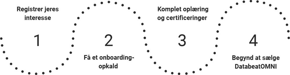 4steps-dk
